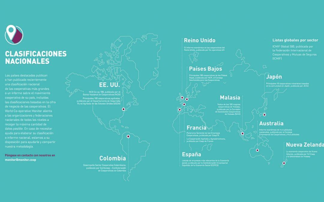 Exploración de la Economía Cooperativa: Informe 2017